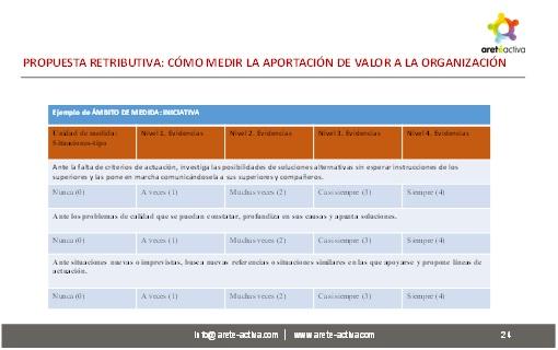 propuesta-retributiva-medir-valoracin-organizacin-aret-activa