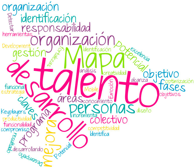 mapa-gestion-talento