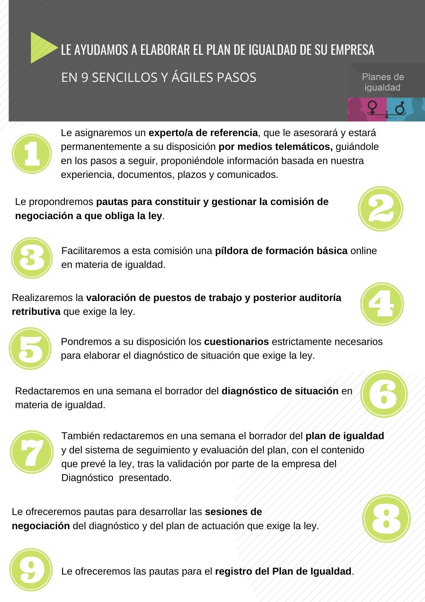 9 sencillos y ágiles pasos