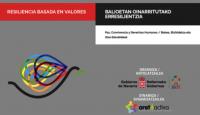 Procesos de selección por Competencias en Pamplona (Navarra)