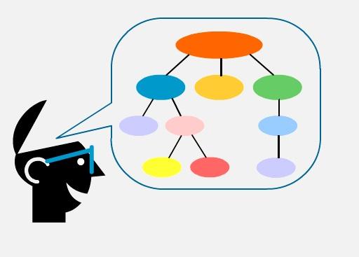 planficacion-estrategica-Arete-activa